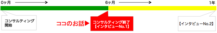 インタビュー武田さま3