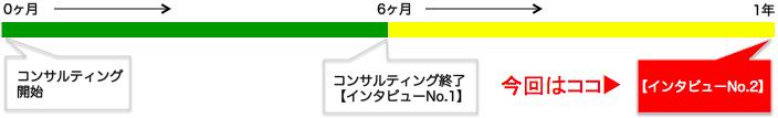 インタビュー武田さま1