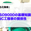 ISO9000の基礎知識とQC工程表の関係性